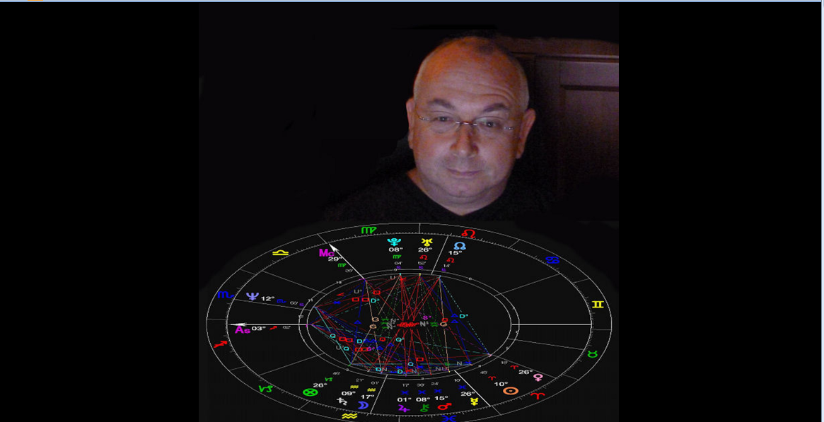 Real Time Attendance - Introducing the Dynamics of Astrology